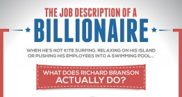 Richard Branson's Job Description