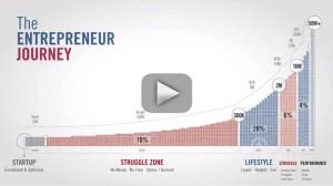 entrepreneur journey